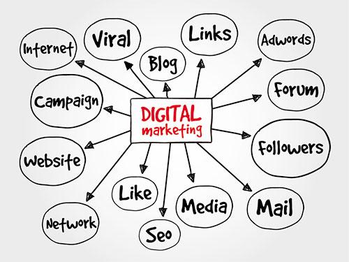 Buzzin Digital Marketing
