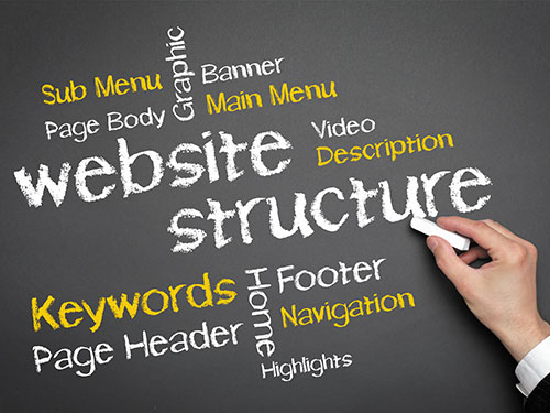 Buzzin Website & Site Structure